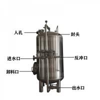 老河口市鸿谦 水处理过滤器 多介质过滤器 可定制